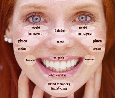 Niekiedy zmiany chorobowe widoczne są na twarzy. Problemy z cerą bardzo często z...